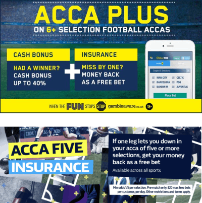 Most bookies offer insurance for accumulator bets